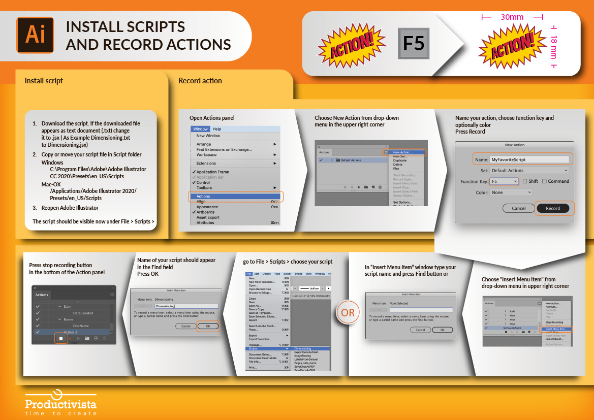 Step by step instractions how to record actions