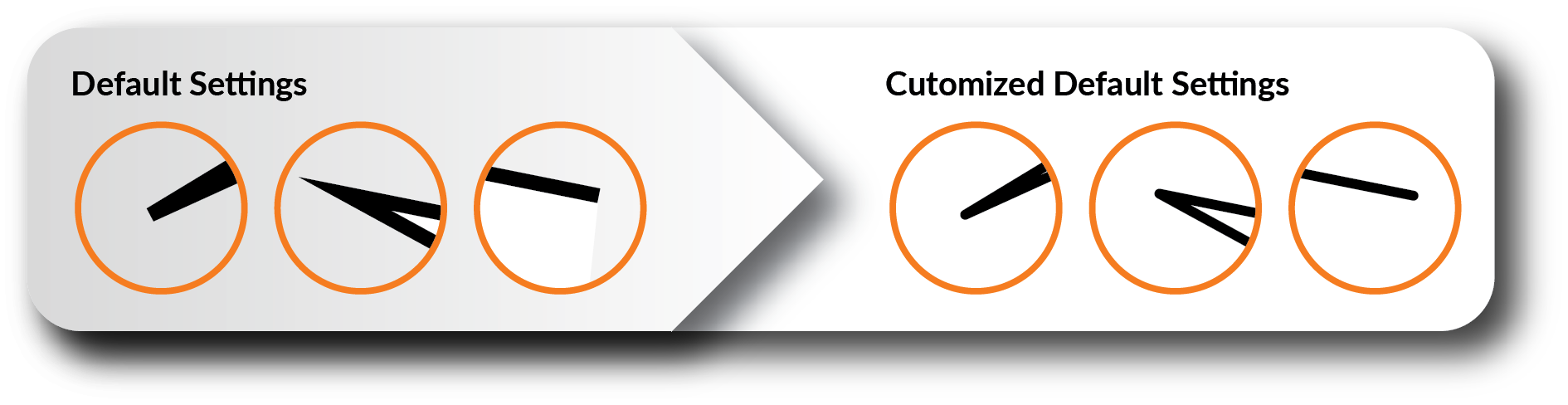 Corners in default graphic style vs customized