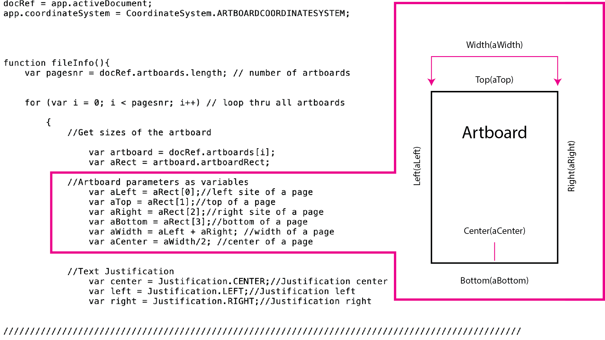 Artboard coordinates for date, page, name script
