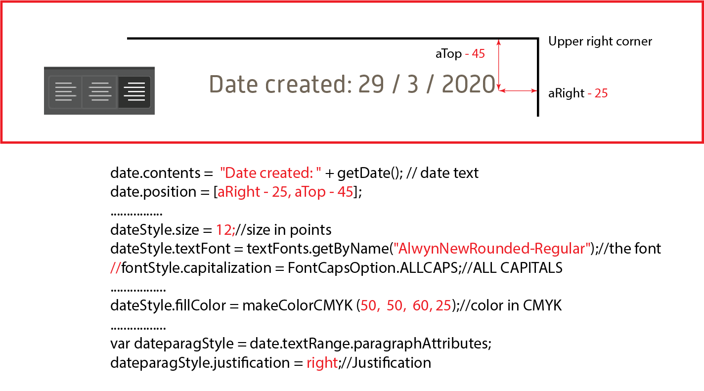 Example of date position in the artboard