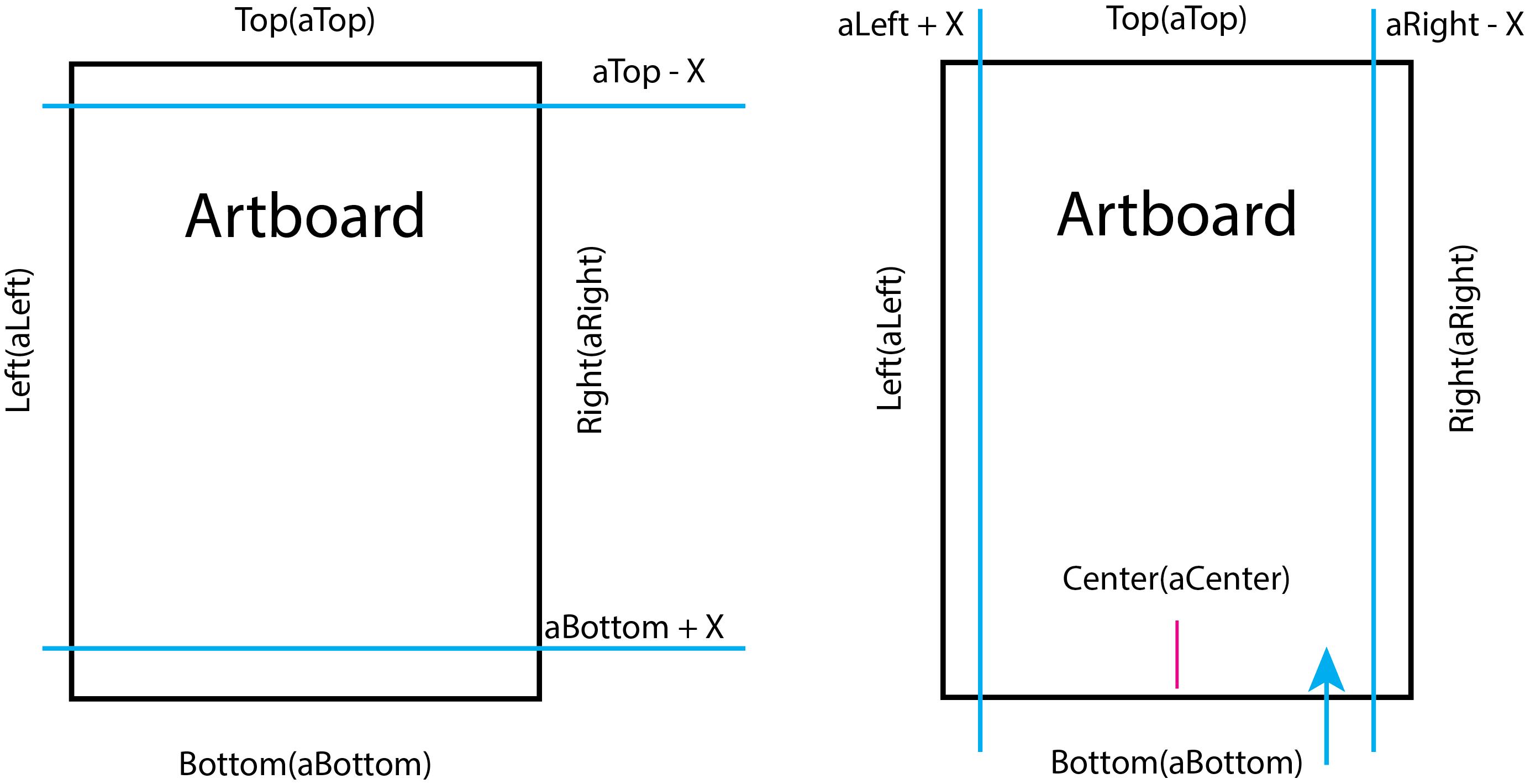 Margins or offset for artboards borders