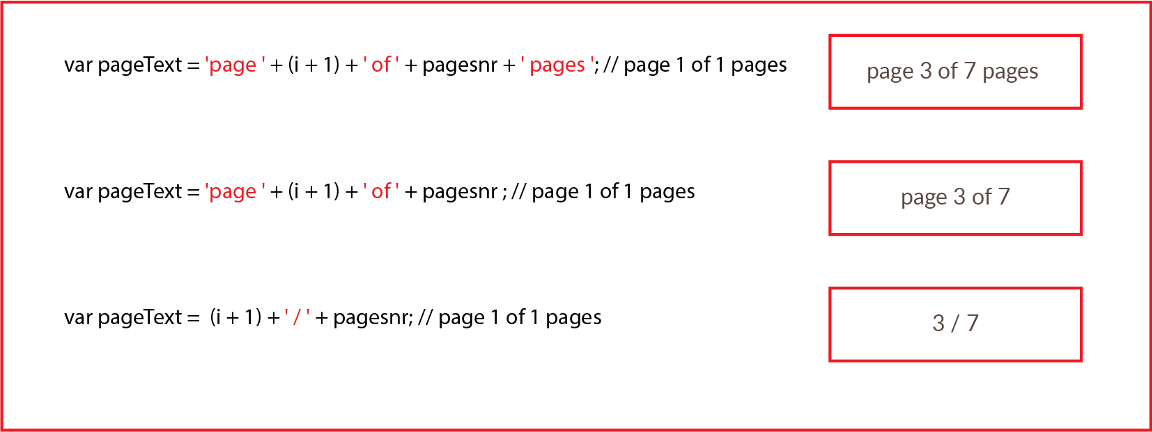 Three example of page numbers