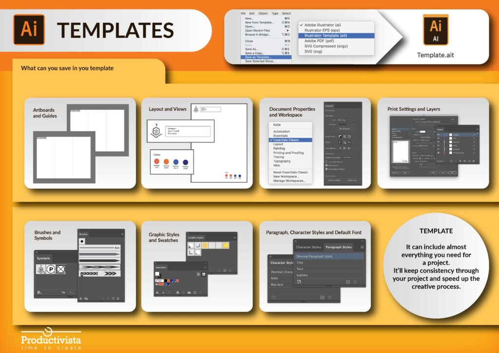 Step by step instructions for templates